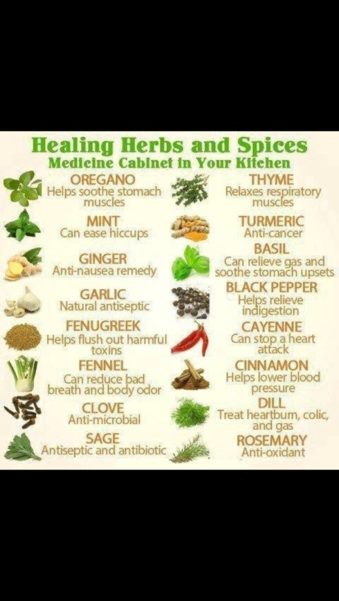 Ditch the pills, get some herbs instead!